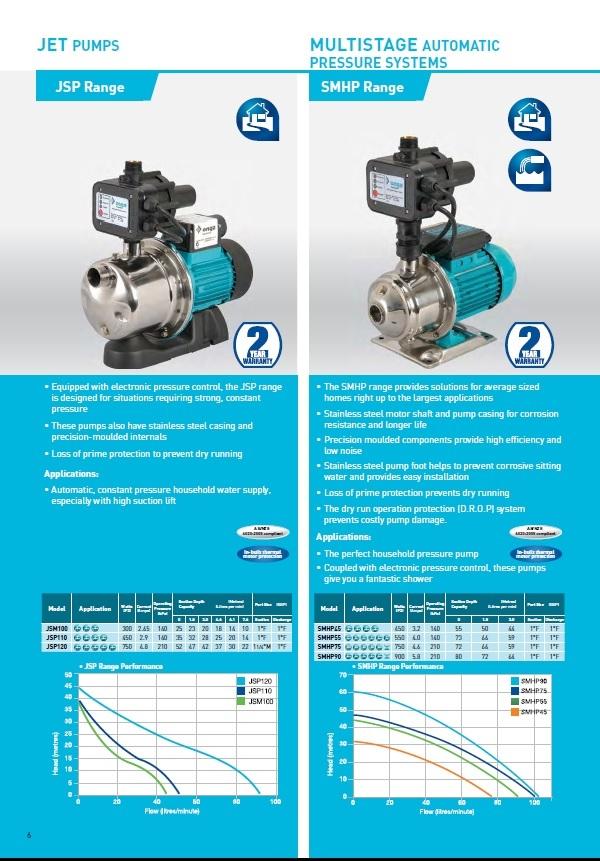 onga ltp750 pool pump manual
